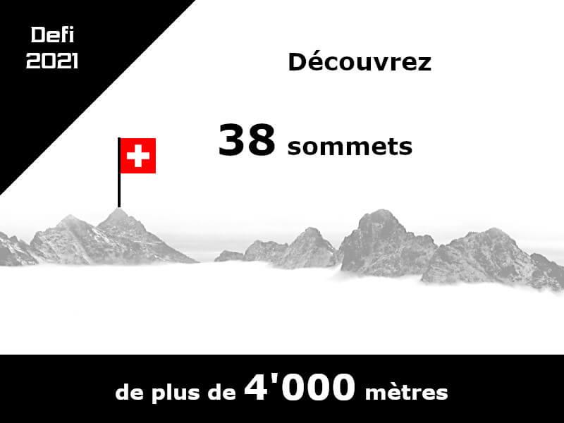 Vignette - Mon défi 2021 - Découvrez 38 sommets de plus de 4'000 mètres